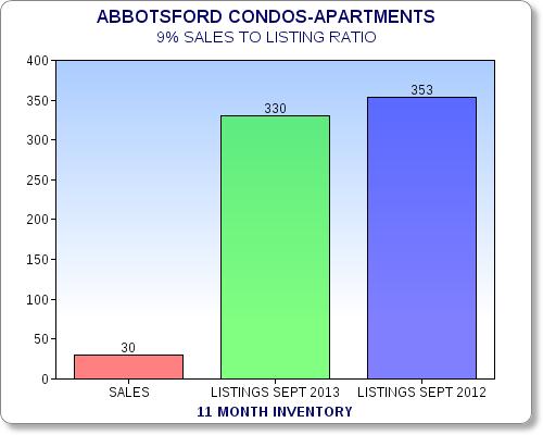 ABB_Condo-Apts