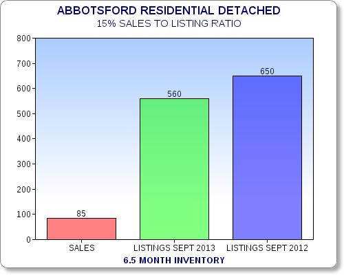 ABB_Residential
