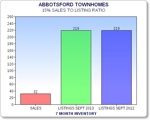 ABB_Townhomes