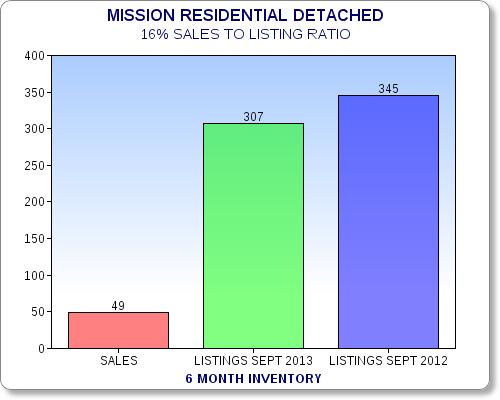 MSN_Residential