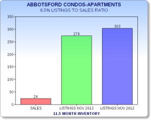 ABB_CONDO