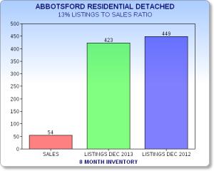 ABB RES_DEC 2013