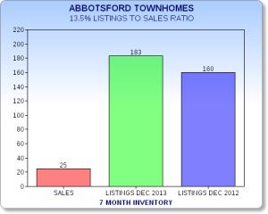 ABB TWN_DEC 2013