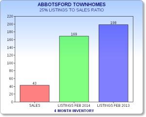 ABB TOWN